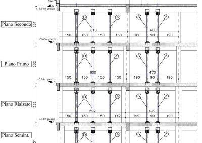 Corpo Nuovo: Pilastri pendolari con sistema di messa in coazione