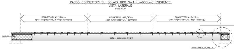 Realizzazione di soletta collaborante in c.a. su solaio latero-cementizio