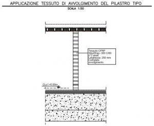 Rinforzo con tessuto in CFRP di pilastro