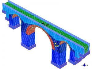 Modello FEM utilizzato per le analisi non-lineari