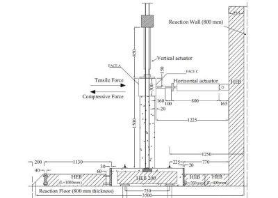 Setup sperimentale della colonna soggetta a sforzo normale, taglio e flessione ciclici