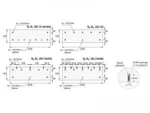 Sezioni tipiche originali e rinforzate con tecnica NSM