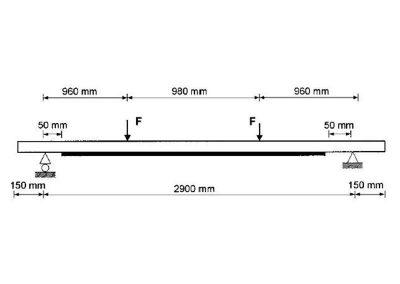 Layout sperimentale della trave rinforzata a flessione con FRP