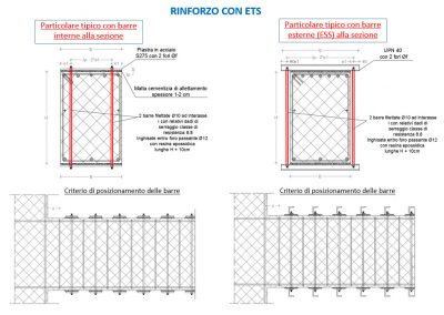 Rinforzo ETS Ex COO Ferrara Corpo B