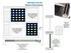 Rinforzo FRP Ex COO Ferrara Corpo B