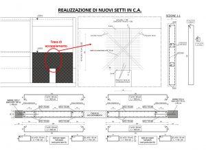 Rinforzo setti c.a. Ex COO Ferrara Corpo B