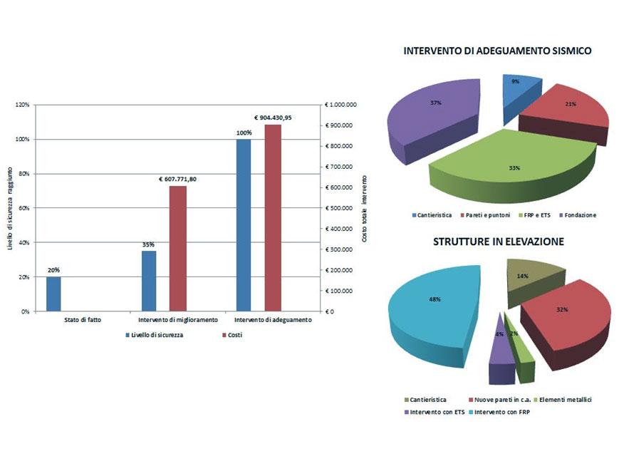 gruppioni-tesi-laurea-magistrale-ex-coo-ferrara-wisecivil-6